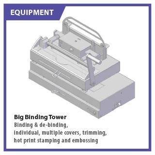 OPUS Big Binding Tower